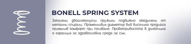 BONNEL SPRING SYSTEM